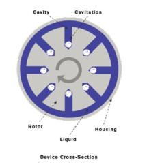 APV Cavitator